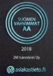 Suomen Vahvimmat AA 2018